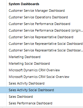 CRM Dashboard - custom role